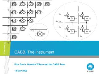 CABB, The Instrument