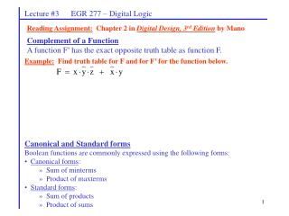 Complement of a Function A function F' has the exact opposite truth table as function F.