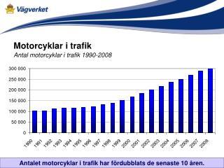 Motorcyklar i trafik Antal motorcyklar i trafik 1990-2008