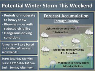 Potential Winter Storm This Weekend