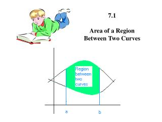 7.1 Area of a Region Between Two Curves