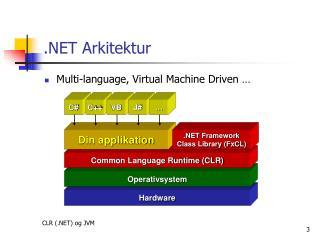 .NET Arkitektur
