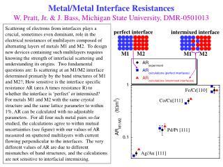 Metal/Metal Interface Resistances W. Pratt, Jr. & J. Bass, Michigan State University, DMR-0501013