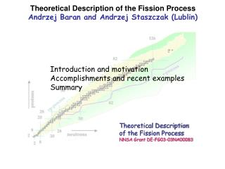 Theoretical Description of the Fission Process Andrzej Baran and Andrzej Staszczak (Lublin)