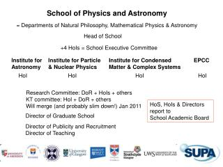 School of Physics and Astronomy