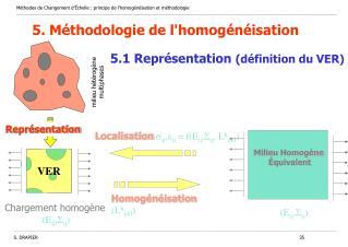 5. Méthodologie de l'homogénéisation