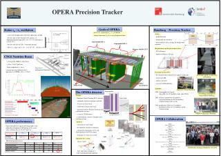 OPERA Precision Tracker