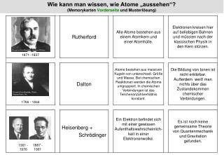 Wie kann man wissen, wie Atome �aussehen�? (Memorykarten  Vorderseite  und Musterl�sung)