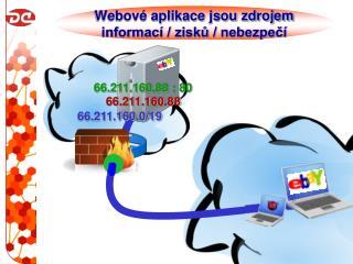 Webové aplikace jsou zdrojem informací / zisků / nebezpečí