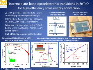 ZnTe:O  provides intermediate states and  bandgap  at near optimal energy