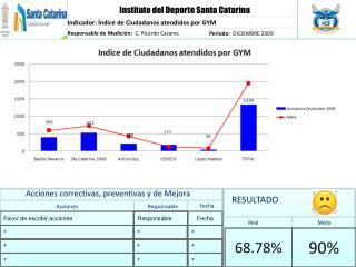Instituto del Deporte Santa Catarina