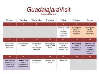 Guadalajara Visit Gustavo & Mariana