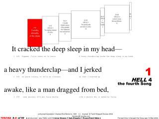 It cracked the deep sleep in my head—