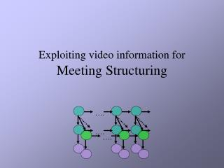 Exploiting video information for  Meeting Structuring
