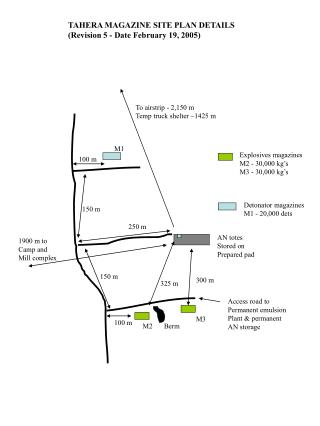 TAHERA MAGAZINE SITE PLAN DETAILS (Revision 5 - Date February 19, 2005)