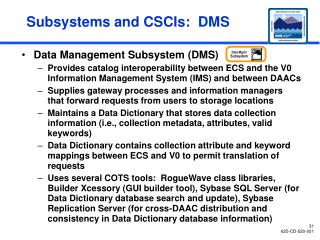 Subsystems and CSCIs:  DMS