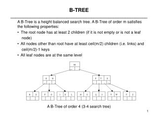 A B-Tree is a height balanced search tree. A B-Tree of order m satisfies the following properties: