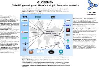 GLOBEMEN Global Engineering and Manufacturing in Enterprise Networks