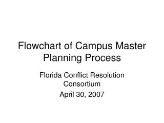 Flowchart of Campus Master Planning Process