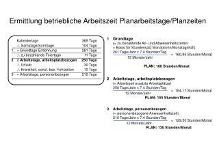 Ermittlung betriebliche Arbeitszeit Planarbeitstage/Planzeiten
