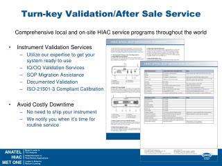 Turn-key Validation/After Sale Service
