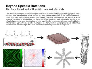 Beyond Specific Rotations Bart Kahr, Department of Chemistry, New York University
