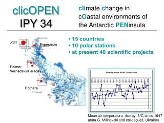 cli mate  c hange in c O astal environments of the Antarctic  PEN insula