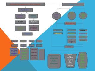 Estructura de las maquinas dentro de los mecanismos