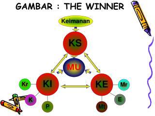 GAMBAR : THE WINNER
