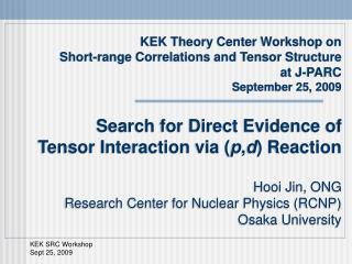 Tensor Interaction s  in Atomic Nuclei