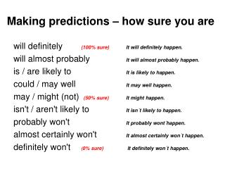 Making predictions – how sure you are