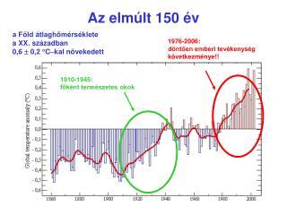 1910-1945:  főként természetes okok