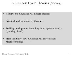 3. Business Cycle Theories (Survey)