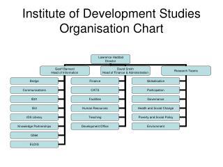 Institute of Development Studies Organisation Chart