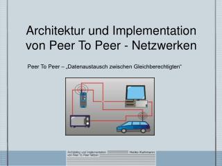 Architektur und Implementation von Peer To Peer - Netzwerken