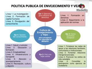 POLITICA PUBLICA DE ENVEJECIMIENTO Y VEJEZ