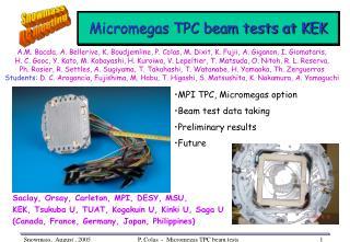 Micromegas TPC beam tests at KEK