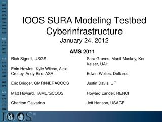 IOOS SURA Modeling Testbed Cyberinfrastructure January 24, 2012