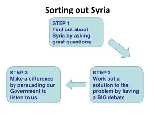Sorting out Syria