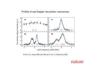 M Hori  et al. Nature 475 ,  484 - 488  (2011) doi:10.1038/nature10260