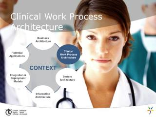 Clinical Work Process Architecture
