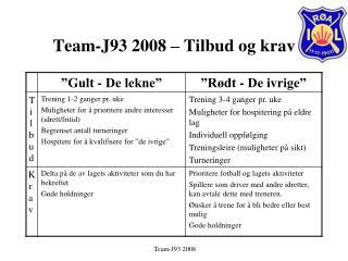 Team-J93 2008 – Tilbud og krav
