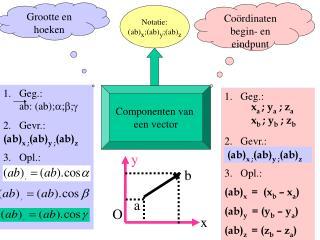 Componenten van  een vector