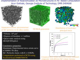 Simulated realistic microstructure of SiC particles in Al-alloy matrix