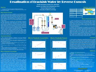 Desalination of Brackish Water by Reverse Osmosis Jennifer Kanchukova, Natalie Tran, Jeff Kunkle Advisors: Jan Talbot, P