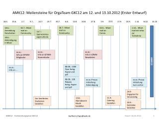AMK12: Meilensteine für OrgaTeam GKC12 am 12. und 13.10.2012 (Erster Entwurf)