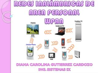 REDES INALÁMBRICAS DE AREA PERSONAL  WPAN