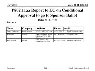 P802.11aa  Report to EC on Conditional Approval to go to Sponsor Ballot