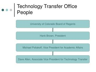Technology Transfer Office People