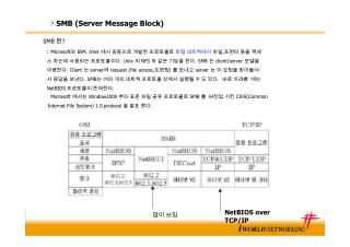 ?  SMB (Server Message Block)